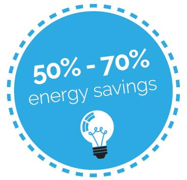 The Benefits of LED Lighting. 50-70% Savings  sc 1 st  Lumeneering Innovations & LED Energy Savings Benefits | Lumeneering Innovations azcodes.com